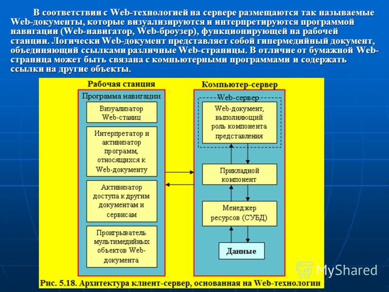 В соответствии с Web-технологией на сервере размещаются так называемые Web-документы, которые визуализируются и интерпретируются программой навигации (Web-навигатор, Web-броузер), функционирующей на рабочей станции. Логически Web-документ представляе
