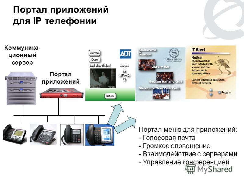 PG 25 Портал приложений для IP телефонии Портал приложений Коммуника- ционный сервер Портал меню для приложений: - Голосовая почта - Громкое оповещение - Взаимодействие с серверами - Управление конференцией