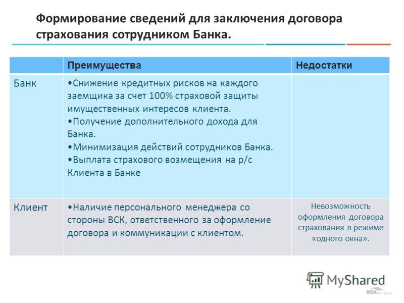 Формирование сведений для заключения договора страхования сотрудником Банка. ПреимуществаНедостатки Банк Снижение кредитных рисков на каждого заемщика за счет 100% страховой защиты имущественных интересов клиента. Получение дополнительного дохода для