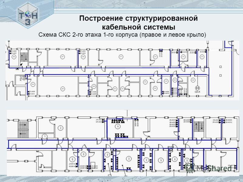 Построение структурированной кабельной системы Схема СКС 2-го этажа 1-го корпуса (правое и левое крыло)