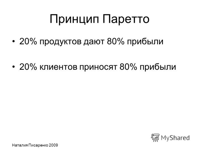 Принцип Паретто 20% продуктов дают 80% прибыли 20% клиентов приносят 80% прибыли