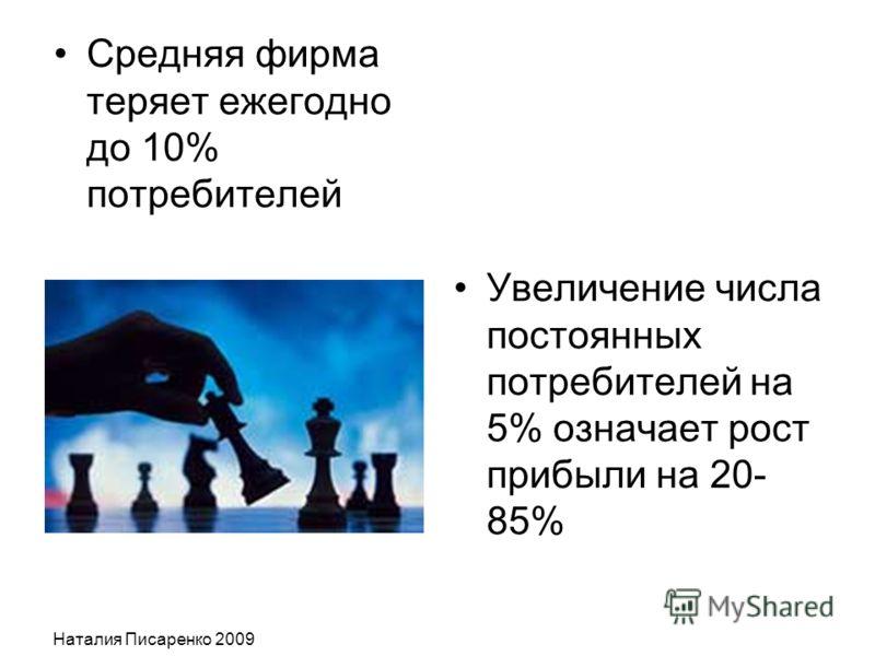 Наталия Писаренко 2009 Средняя фирма теряет ежегодно до 10% потребителей Увеличение числа постоянных потребителей на 5% означает рост прибыли на 20- 85%