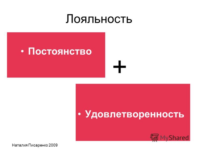 Наталия Писаренко 2009 Лояльность Постоянство Удовлетворенность +