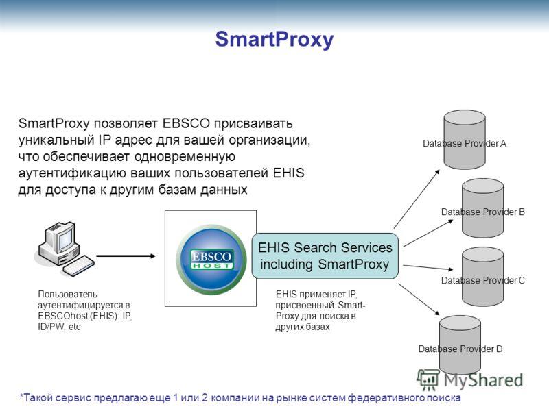 SmartProxy Пользователь аутентифицируется в EBSCOhost (EHIS): IP, ID/PW, etc EHIS Search Services including SmartProxy Database Provider A Database Provider B Database Provider C Database Provider D SmartProxy позволяет EBSCO присваивать уникальный I