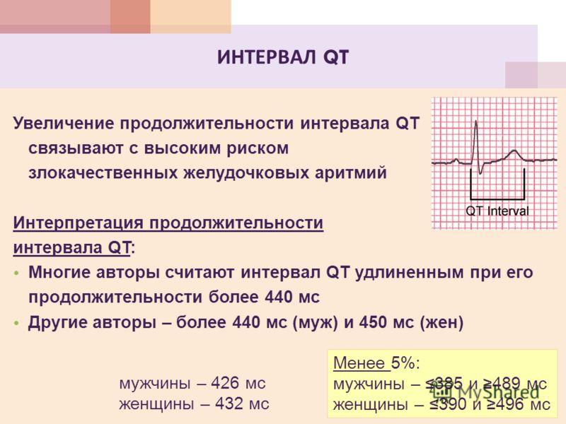 ИНТЕРВАЛ QT Увеличение продолжительности интервала QT связывают с высоким риском злокачественных желудочковых аритмий Интерпретация продолжительности интервала QT: Многие авторы считают интервал QT удлиненным при его продолжительности более 440 мс Др