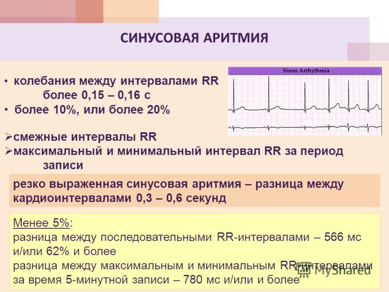 СИНУСОВАЯ АРИТМИЯ колебания между интервалами RR более 0,15 – 0,16 c более 10%, или более 20% смежные интервалы RR максимальный и минимальный интервал RR за период записи Менее 5%: разница между последовательными RR-интервалами – 566 мс и/или 62% и б