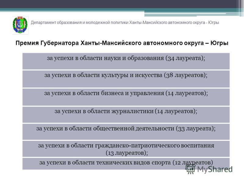 Департамент образования и молодежной политики Ханты-Мансийского автономного округа - Югры за успехи в области науки и образования (34 лауреата); за успехи в области культуры и искусства (38 лауреатов); за успехи в области бизнеса и управления (14 лау