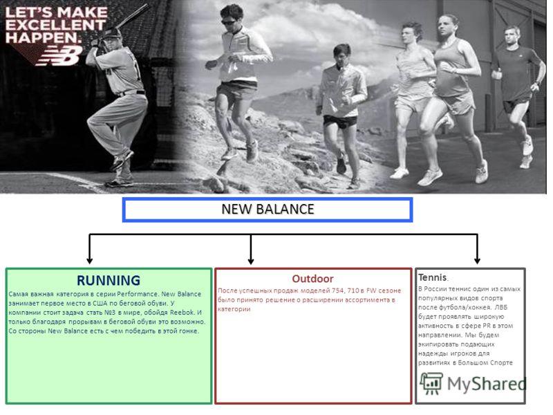 NEW BALANCE RUNNING Самая важная категория в серии Performance. New Balance занимает первое место в США по беговой обуви. У компании стоит задача стать 3 в мире, обойдя Reebok. И только благодаря прорывам в беговой обуви это возможно. Со стороны New