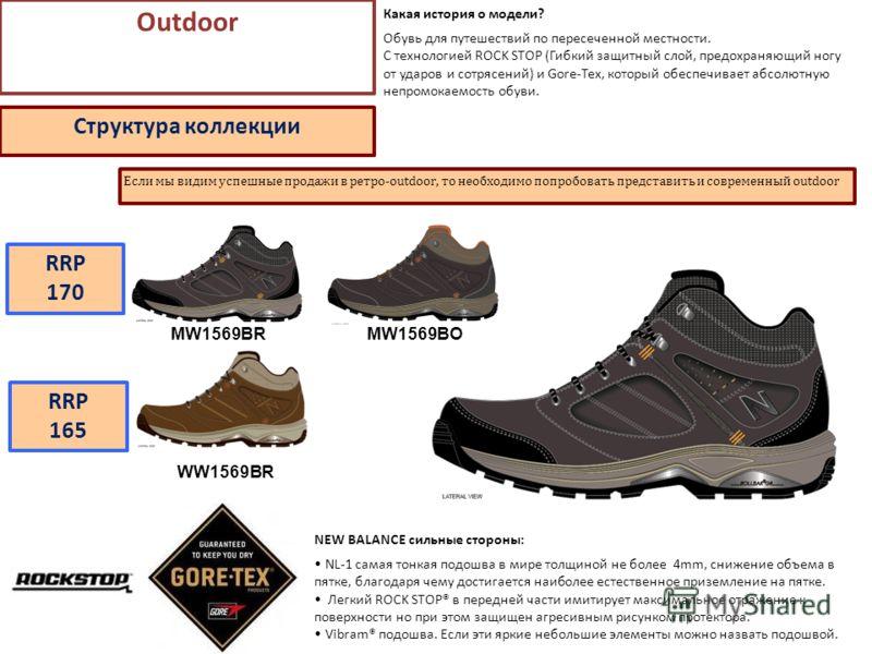 Outdoor Структура коллекции Если мы видим успешные продажи в ретро-outdoor, то необходимо попробовать представить и современный outdoor Какая история о модели? Обувь для путешествий по пересеченной местности. С технологией ROCK STOP (Гибкий защитный