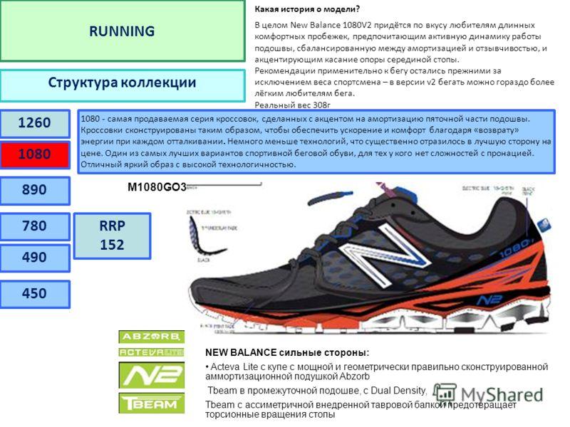 RUNNING Структура коллекции 1080 - самая продаваемая серия кроссовок, сделанных с акцентом на амортизацию пяточной части подошвы. Кроссовки сконструированы таким образом, чтобы обеспечить ускорение и комфорт благодаря «возврату» энергии при каждом от