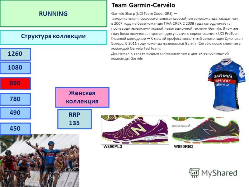 RUNNING Структура коллекции Team Garmin-Cervélo Garmin-Sharp (UCI Team Code: GRS) американская профессиональная шоссейная велокоманда, созданная в 2007 году на базе команды TIAA-CREF. С 2008 года сотрудничает с производителемспутниковой навигационной