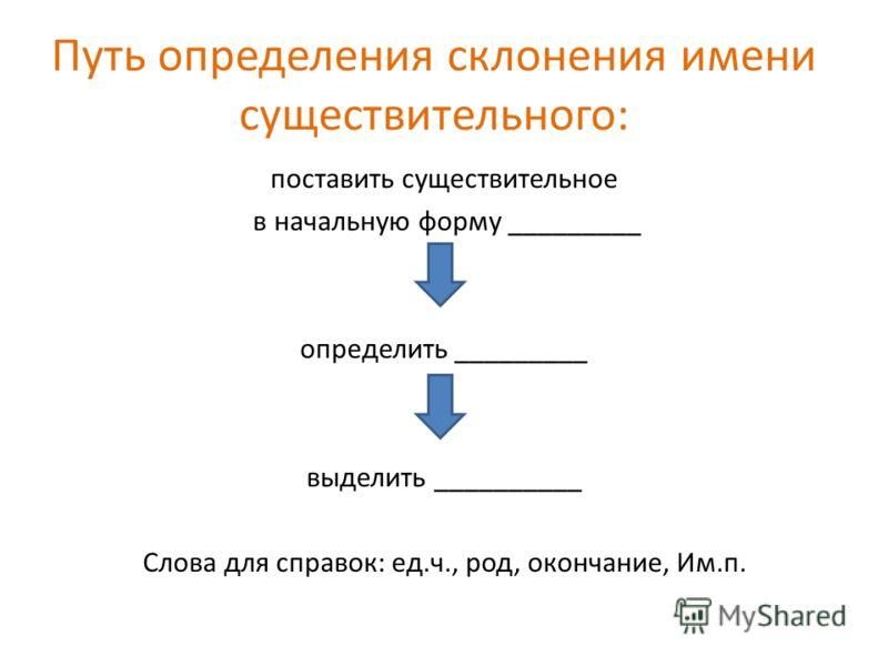 Путь определения склонения имени существительного: поставить существительное в начальную форму _________ определить _________ выделить __________ Слова для справок: ед.ч., род, окончание, Им.п.