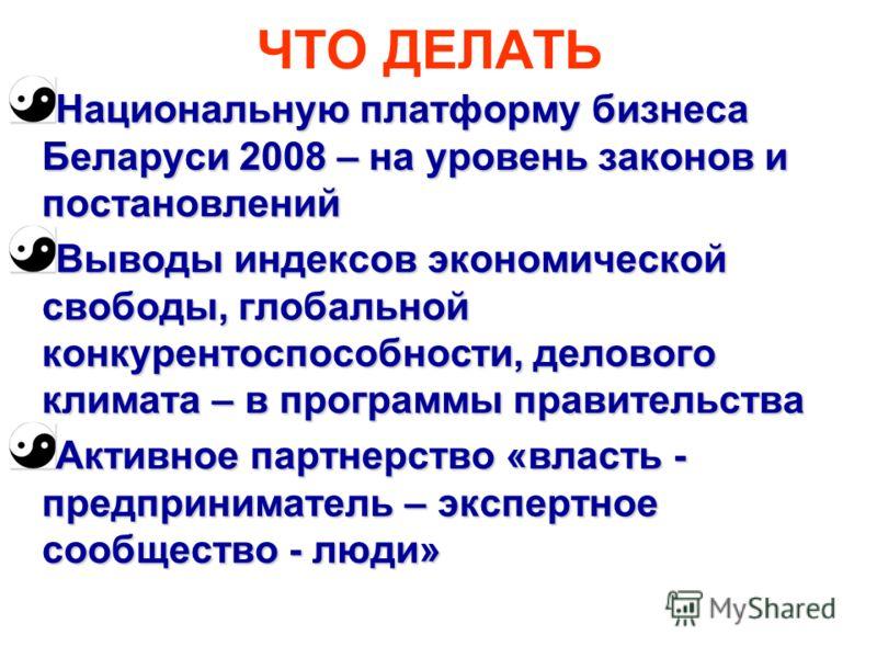 ЧТО ДЕЛАТЬ Национальную платформу бизнеса Беларуси 2008 – на уровень законов и постановлений Выводы индексов экономической свободы, глобальной конкурентоспособности, делового климата – в программы правительства Активное партнерство «власть - предприн