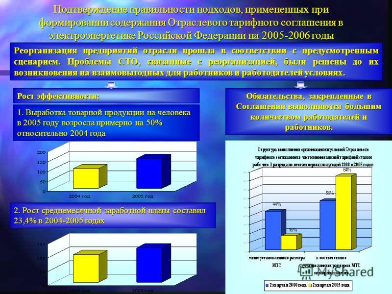 Подтверждение правильности подходов, примененных при формировании содержания Отраслевого тарифного соглашения в электроэнергетике Российской Федерации на 2005-2006 годы Реорганизация предприятий отрасли прошла в соответствии с предусмотренным сценари