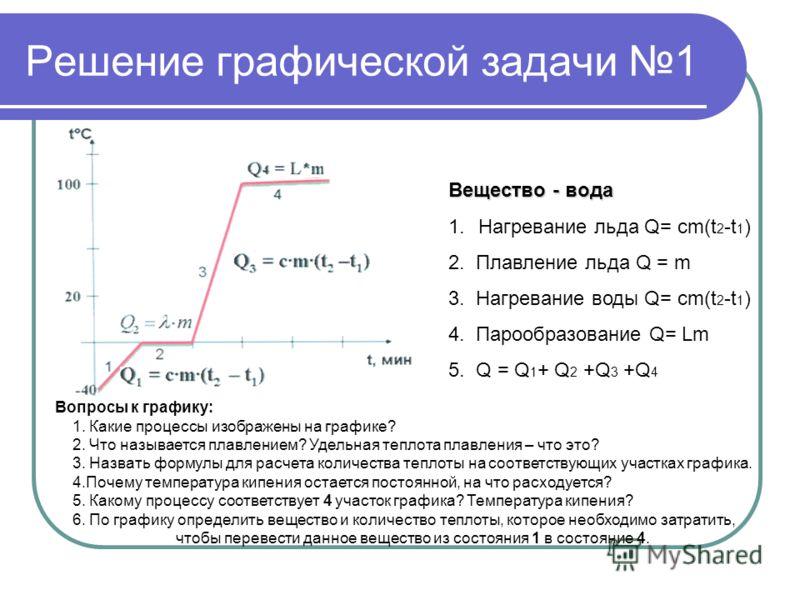 Задачи по физике на тепловые явления 8 класс