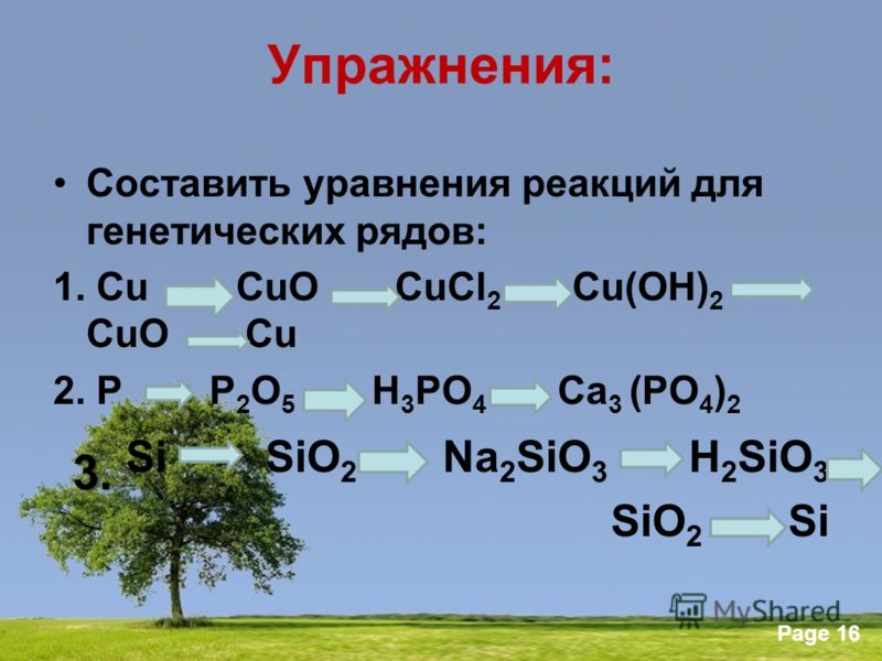Powerpoint Templates Page 15 Уравнения реакций к генетическому ряду углерода C CO 2 H 2 CO 3 CaCO 3 : C + O 2 = CO 2 CO 2 + H 2 O = H 2 CO 3 Ca(OH) 2 + H 2 CO 3 = CaCO 3 + 2H 2 O