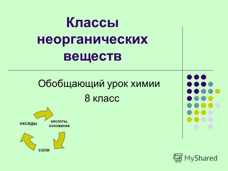 Классы неорганических веществ Обобщающий урок химии 8 класс кислоты, основания соли оксиды