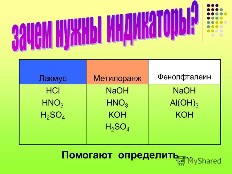 ЛакмусМетилоранж Фенолфталеин HCl HNO 3 H 2 SO 4 NaOH HNO 3 KOH H 2 SO 4 NaOH Al(OH) 3 KOH Помогают определить …