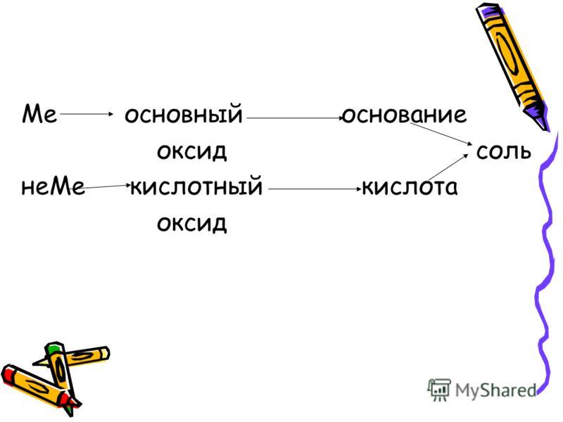 Ме основный основание оксид соль неМе кислотный кислота оксид