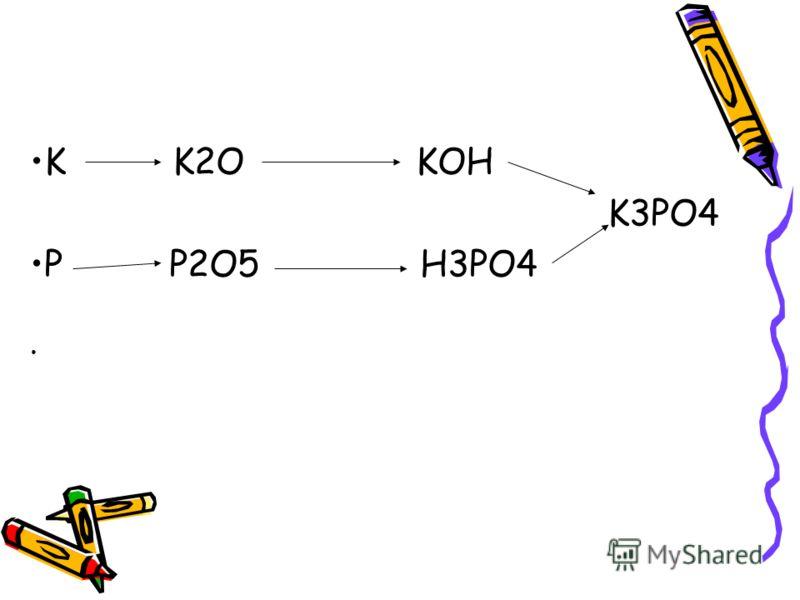 K K2O KOH K3PO4 P P2O5 H3PO4