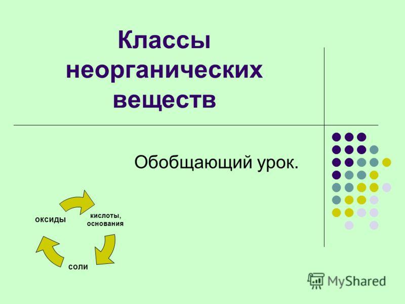 Классы неорганических веществ Обобщающий урок. кислоты, основания соли оксиды