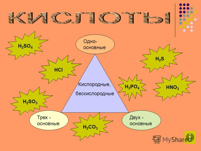Трех - основные Одно- основные Двух - основные Кислородные, бескислородные HCl H 2 SO 4 H 2 SO 3 H 2 CO 3 HNO 3 H2SH2S H 3 PO 4 HCl