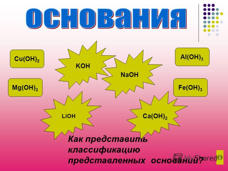 Как представить классификацию представленных оснований? Cu(OH) 2 Al(OH) 3 Fe(OH) 3 Mg(OH) 2 LiOH Ca(OH) 2 KOH NaOH