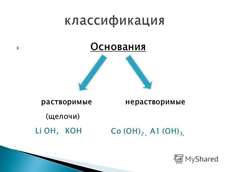 Основания растворимые нерастворимые (щелочи) Со (ОН)2, А1 (ОН)3, Li ОH, КОН