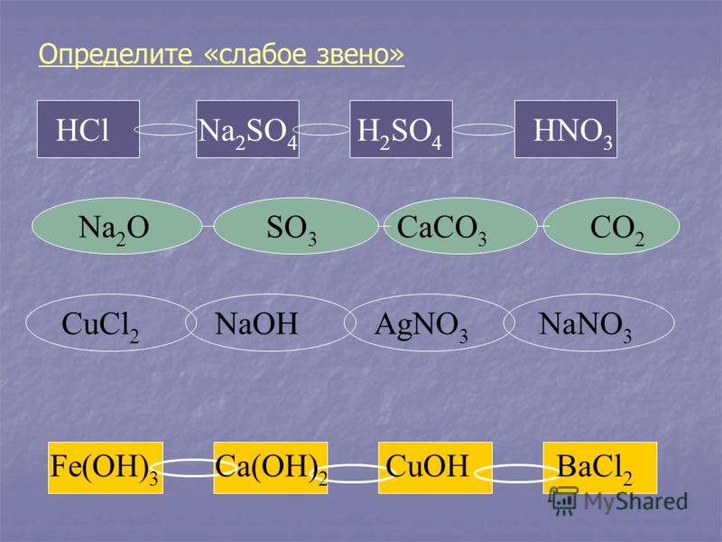 HCl CuCl 2 AgNO 3 NaNO 3 H 2 SO 4 HNO 3 NaOH Na 2 SO 4 Fe(OH) 3 Ca(OH) 2 CuOHBaCl 2 Na 2 OSO 3 CO 2 CaCO 3 Определите «слабое звено»