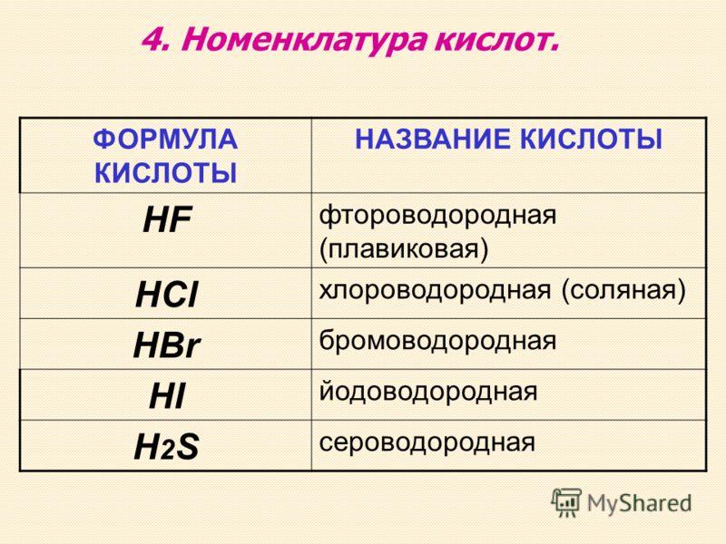 ФОРМУЛА КИСЛОТЫ НАЗВАНИЕ КИСЛОТЫ HF фтороводородная (плавиковая) HCl хлороводородная (соляная) HBr бромоводородная HI йодоводородная H2SH2S сероводородная 4. Номенклатура кислот.