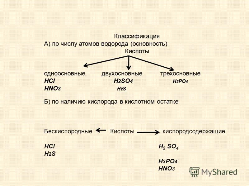 Классификация А) по числу атомов водорода (основность) Кислоты одноосновные двухосновные трехосновные HCl H 2 SO 4 H 3 PO 4 HNO 3 H 2 S Б) по наличию кислорода в кислотном остатке Классификация А) по числу атомов водорода (основность) Кислоты одноосн