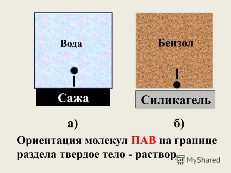 Сажа Силикагель Вода Бензол а)б) Ориентация молекул ПАВ на границе раздела твердое тело - раствор