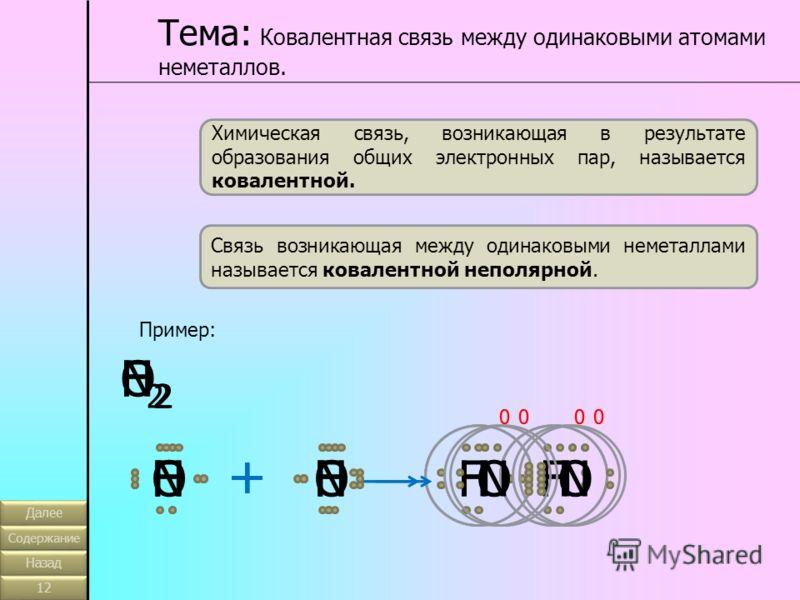 Тема: Ковалентная связь между одинаковыми атомами неметаллов. Химическая связь, возникающая в результате образования общих электронных пар, называется ковалентной. Связь возникающая между одинаковыми неметаллами называется ковалентной неполярной. При