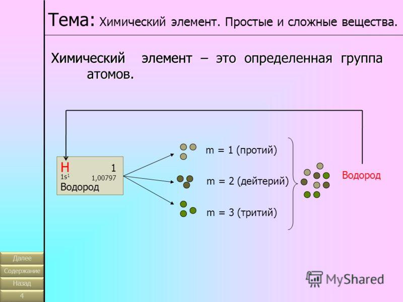 Химический элемент – это определенная группа атомов. m = 1 (протий) m = 2 (дейтерий) m = 3 (тритий) Водород Химический элемент Н 1 1,00797 1s 1 Водород Тема: Химический элемент. Простые и сложные вещества. Далее Содержание Назад 4 4