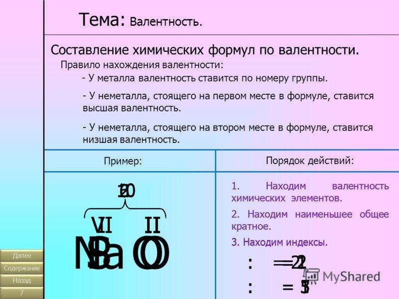 Составление химических формул по валентности. Правило нахождения валентности: - У металла валентность ставится по номеру группы. - У неметалла, стоящего на первом месте в формуле, ставится высшая валентность. - У неметалла, стоящего на втором месте в