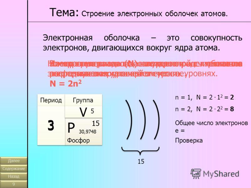 Тема: Строение электронных оболочек атомов. Электронная оболочка – это совокупность электронов, двигающихся вокруг ядра атома. Электроны в электронной оболочке располагаются на энергетических уровнях. n – главное квантовое число – определяет число эн