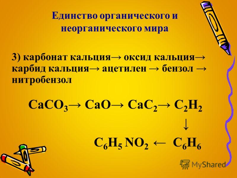 3) карбонат кальция оксид кальция карбид кальция ацетилен бензол нитробензол CaCO 3 CaO CaC 2 C 2 H 2 C 6 H 5 NO 2 C 6 H 6 Единство органического и неорганического мира