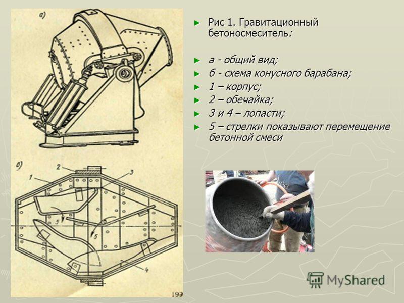 Рис 1. Гравитационный бетоносмеситель: Рис 1. Гравитационный бетоносмеситель: а - общий вид; а - общий вид; б - схема конусного барабана; б - схема конусного барабана; 1 – корпус; 1 – корпус; 2 – обечайка; 2 – обечайка; 3 и 4 – лопасти; 3 и 4 – лопас