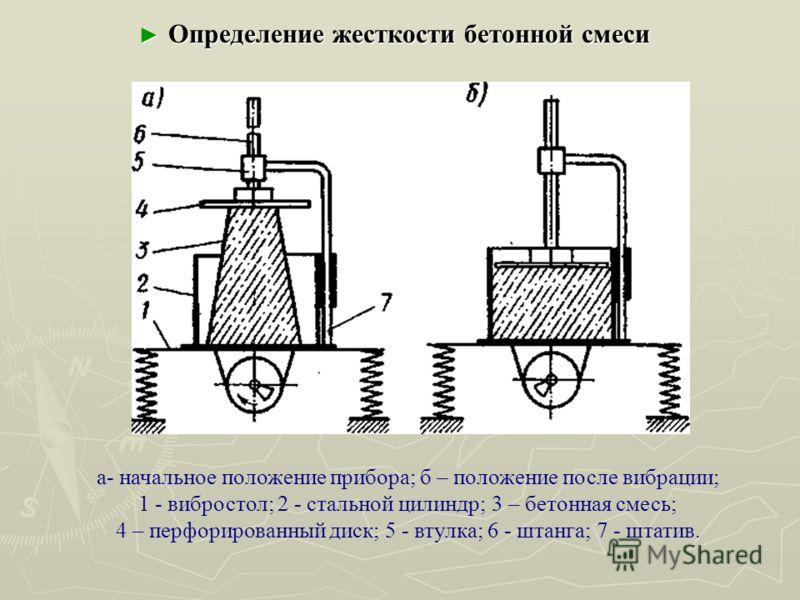 Определение жесткости бетонной смеси Определение жесткости бетонной смеси а- начальное положение прибора; б – положение после вибрации; 1 - вибростол; 2 - стальной цилиндр; 3 – бетонная смесь; 4 – перфорированный диск; 5 - втулка; 6 - штанга; 7 - шта