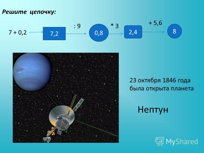 Решите цепочку: 23 октября 1846 года была открыта планета Нептун 7 + 0,2 7,2 2,4 : 9* 3 8 + 5,6 0,8