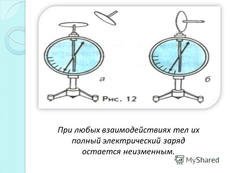 При любых взаимодействиях тел их полный электрический заряд остается неизменным.