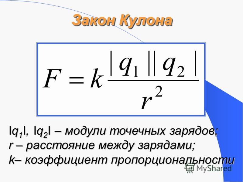 Закон Кулона Iq 1 I, Iq 2 I – модули точечных зарядов; r – расстояние между зарядами; k– коэффициент пропорциональности