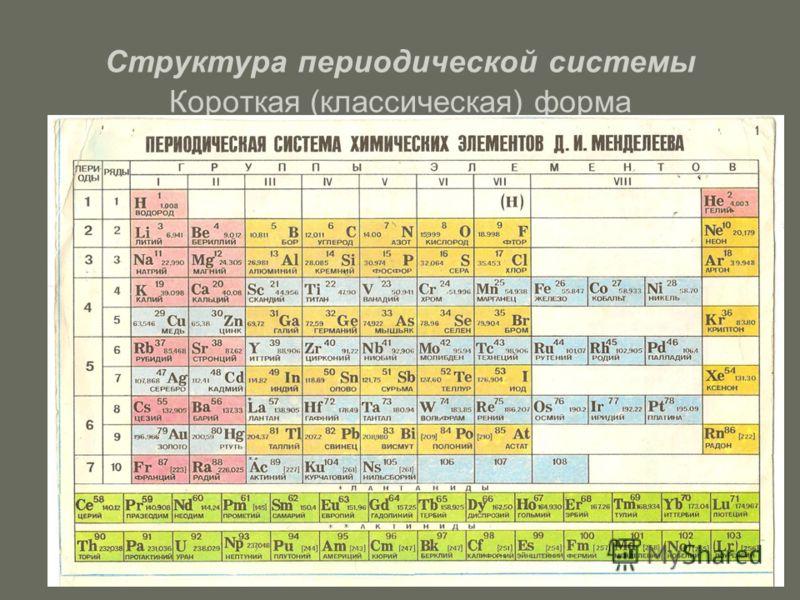 Структура периодической системы Короткая (классическая) форма