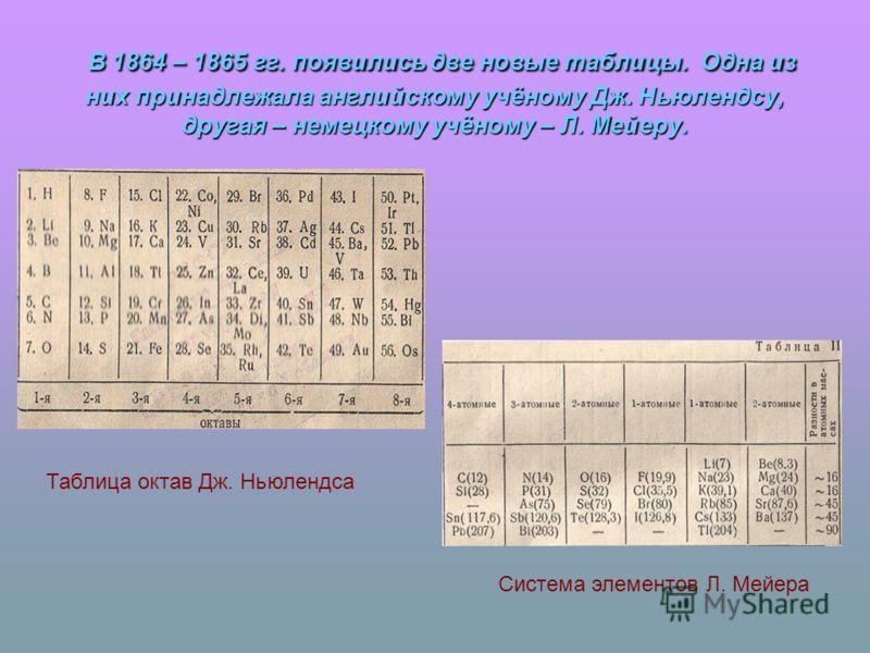 В 1864 – 1865 гг. появились две новые таблицы. Одна из них принадлежала английскому учёному Дж. Ньюлендсу, другая – немецкому учёному – Л. Мейеру. Таблица октав Дж. Ньюлендса Система элементов Л. Мейера