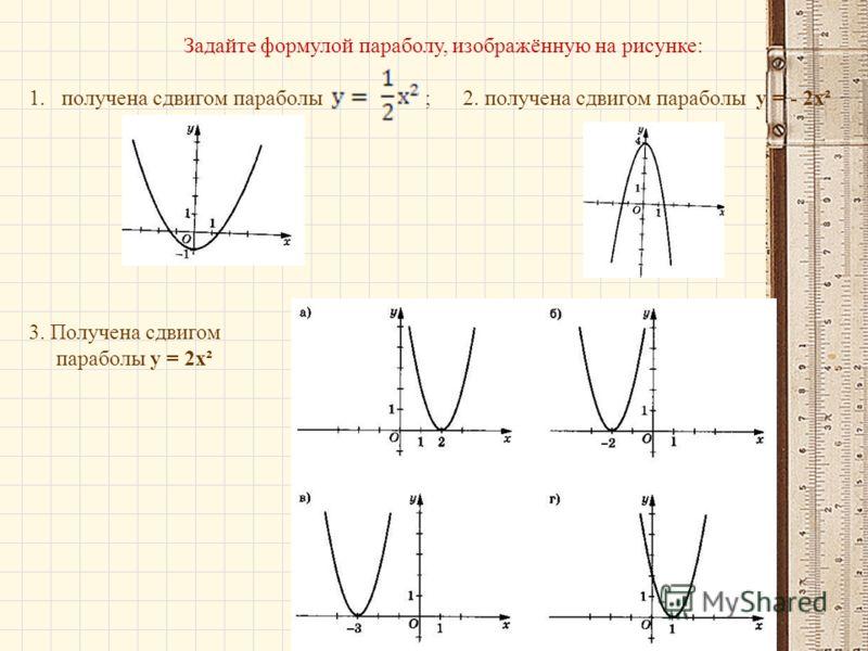 Задайте формулой параболу, изображённую на рисунке: 1.получена сдвигом параболы ; 2. получена сдвигом параболы у = - 2х² 3. Получена сдвигом параболы у = 2х²