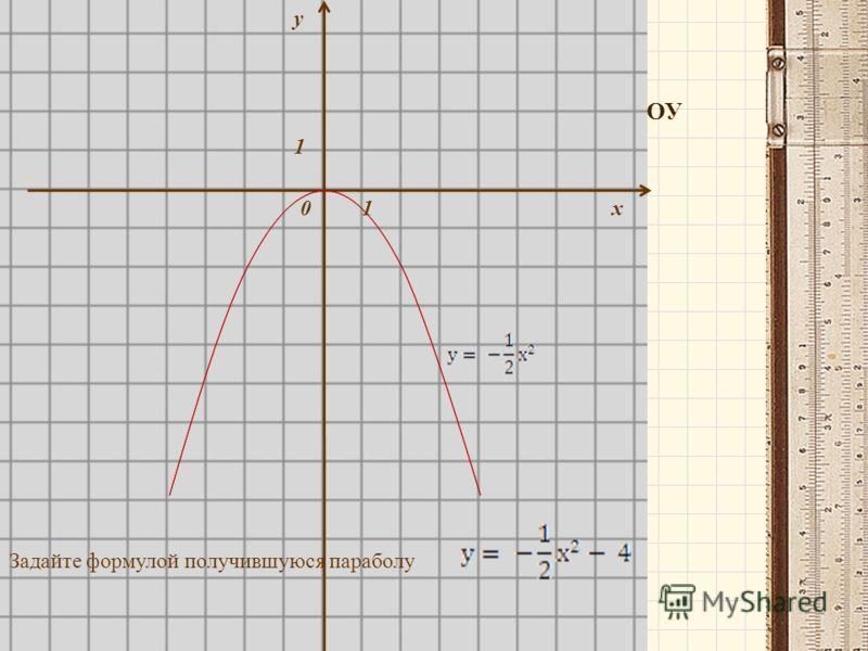 График функции у = ах²+ сдвиг графика функции у = ах² вдоль оси ОУ 1.если > 0, то вверх на единиц 2.если < 0, то вниз на единиц Вершина параболы в точке (0; ) у 1 01х Задайте формулой получившуюся параболу