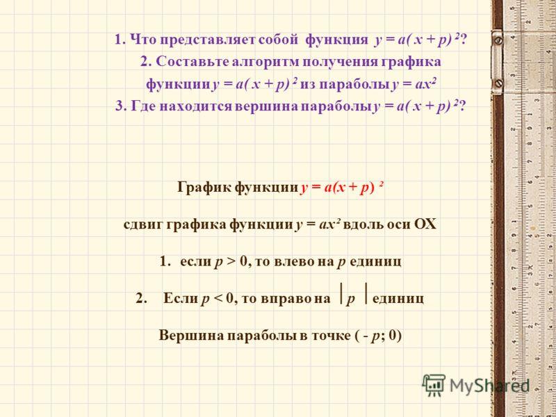 1. Что представляет собой функция у = а( х + р) 2 ? 2. Составьте алгоритм получения графика функции у = а( х + р) 2 из параболы у = ах 2 3. Где находится вершина параболы у = а( х + р) 2 ? График функции у = а(х + р) ² сдвиг графика функции у = ах² в