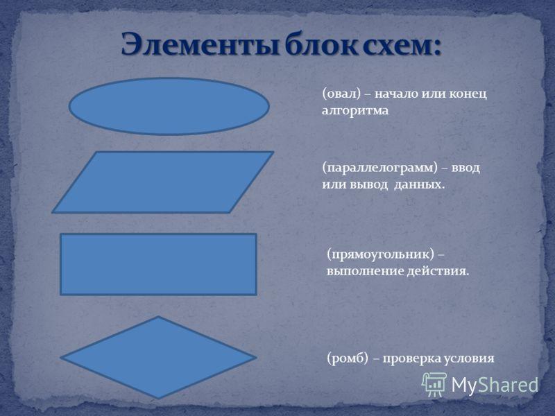 (овал) – начало или конец алгоритма (параллелограмм) – ввод или вывод данных. (прямоугольник) – выполнение действия. (ромб) – проверка условия