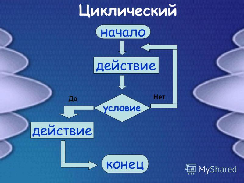 начало действие условие конец действие Да Нет Циклический