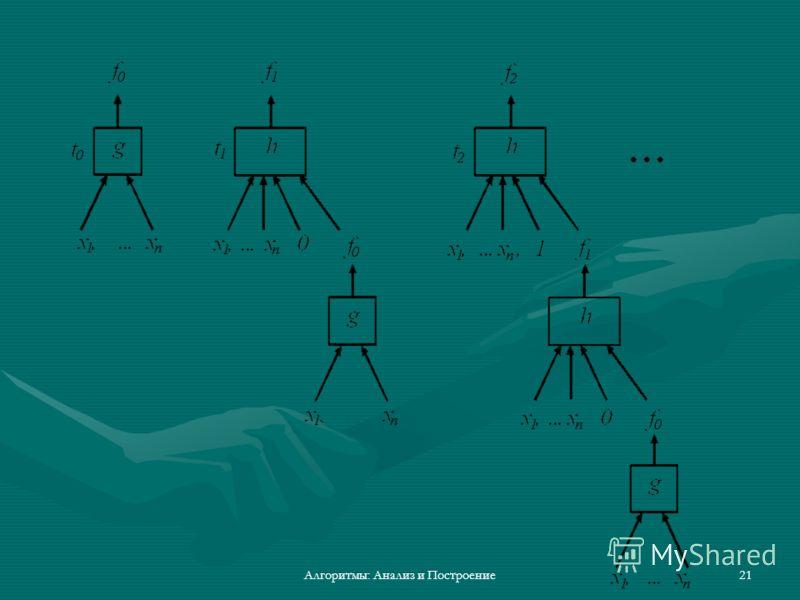 Алгоритмы: Анализ и Построение21